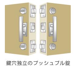 鍵穴独立のプッシュプル錠