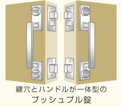 鍵穴一体型のプッシュプル錠