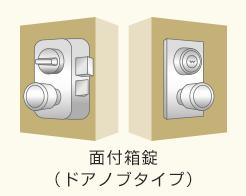 面付箱錠(ドアノブ)